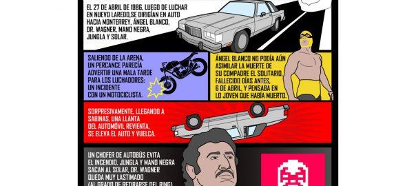 infografia luchistica, la muerte del angle blanco, por kcidis