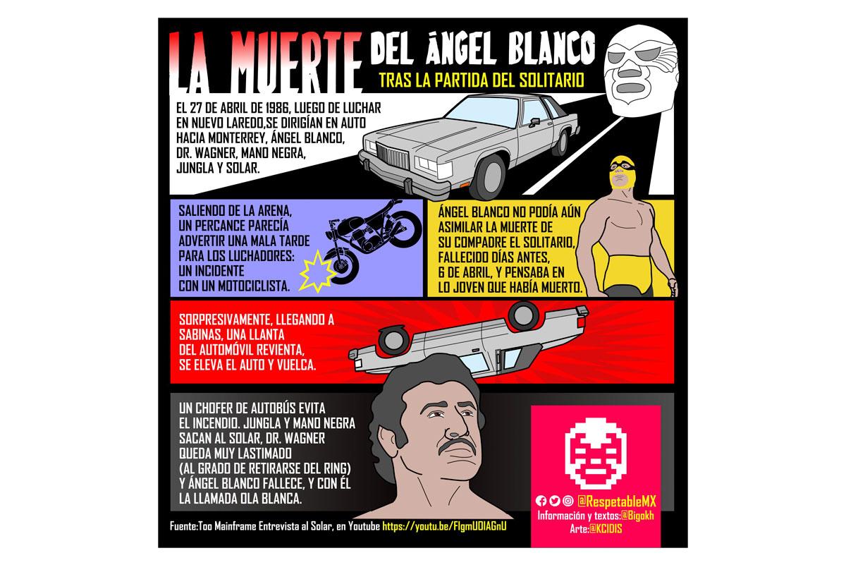 La muerte del Ángel Blanco, infografía luchística